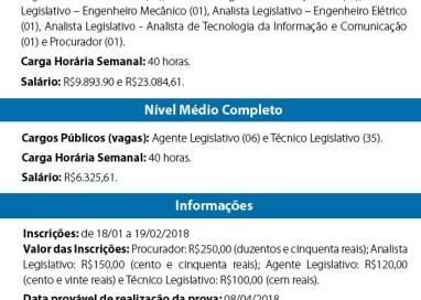 Concurso Público Assembleia Legislativa RS – últimos dias